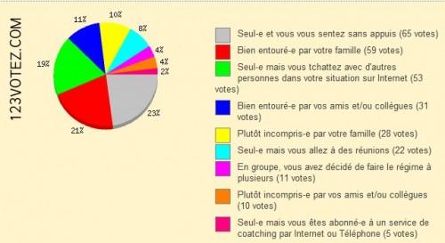 sondage7.jpg