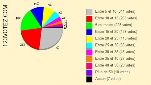 sondage6.jpg