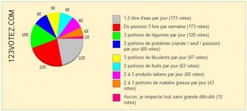 sondage1.JPG